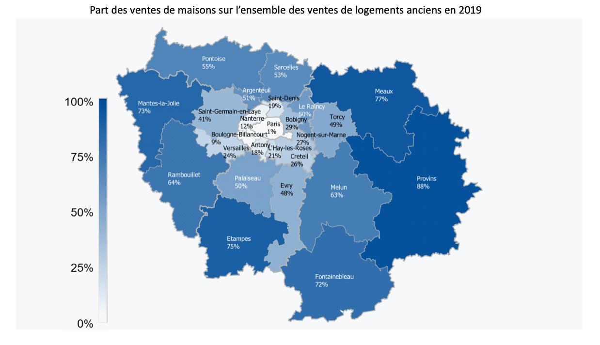 Part-des-ventes-Notaires-Du-Grand-Paris-Mysweetimmo