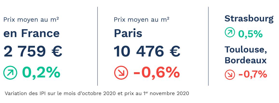 Prix Paris