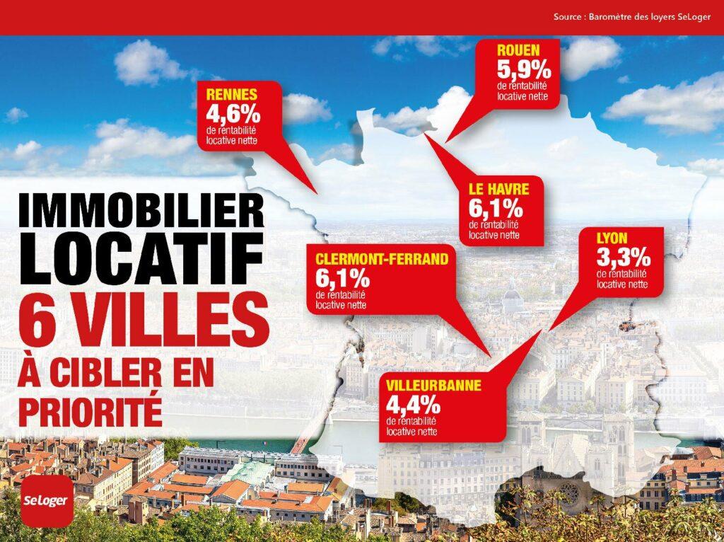immobilier-locatif-rentabilite