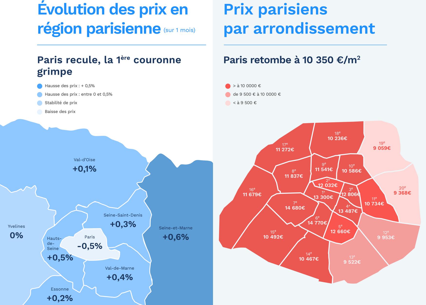 Prix ParisBanlieue-