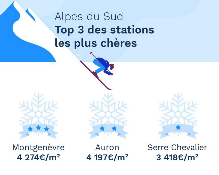 Prix Alpes du Sud